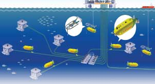 Ingeniously Designed to Protect Subsea Oil Fields: Kawasaki's AUV